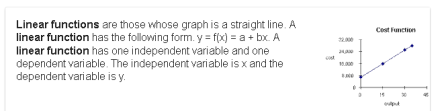 what-islinear-function